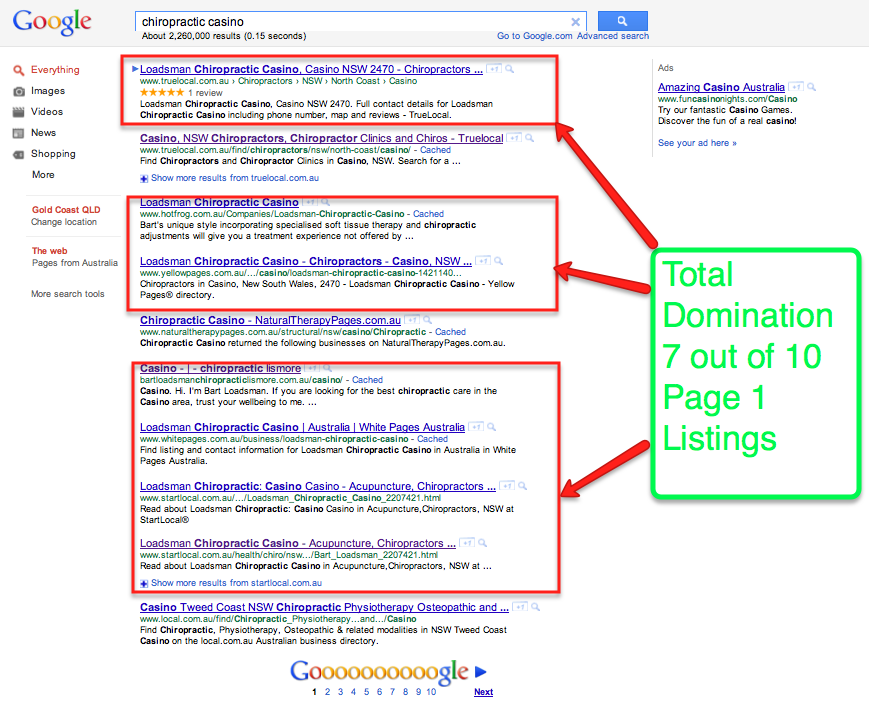 Total Domination of Google