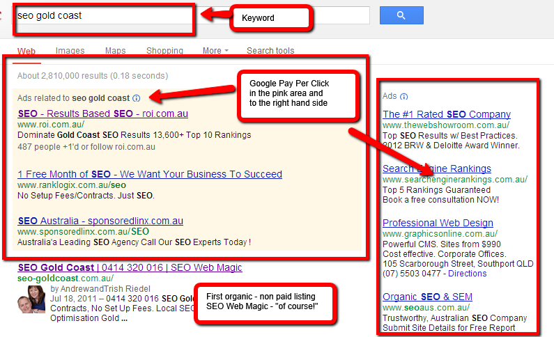 Google Adwords PPC  Optimisation
