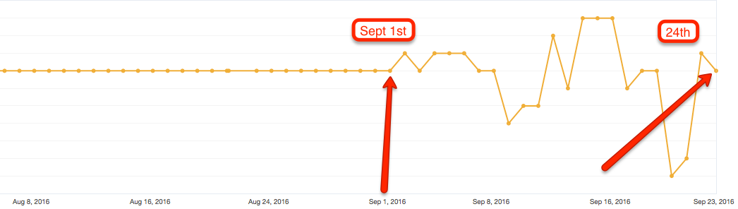 penguin-rolling-updates-september-2016